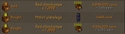 Red chinchompa